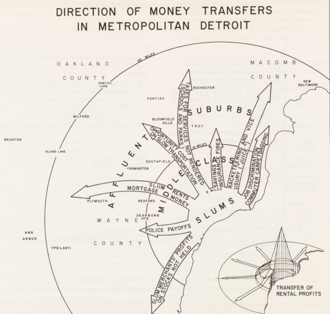 """Map from """"Fitzgerald: Geography of a Revolution' (1971), a detailed study of an impoverished Detroit neighborhood by William Bunge, a radical geographer, peace activist, and revolutionary in the US and Canada. From DOMA's research files."""